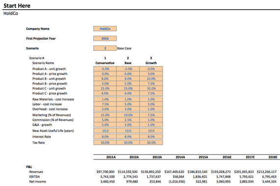 样本公司财务模型