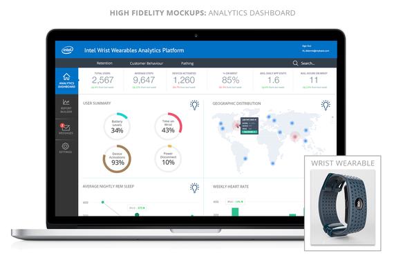 UX Design of a Web App Wearables Analytics Platform