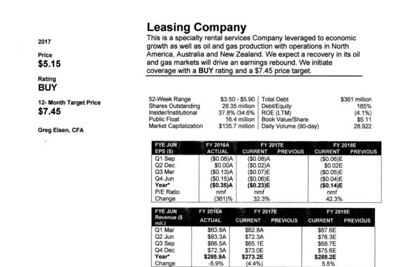 Leasing Company Analysis - 2017