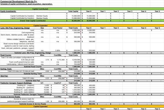 Startup Financial Model