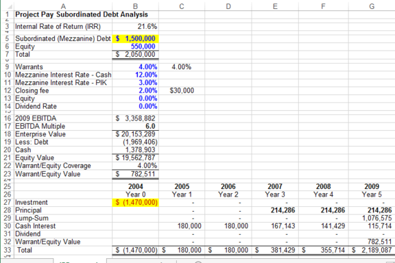 Acquisition Financial Model and Debt Analysis