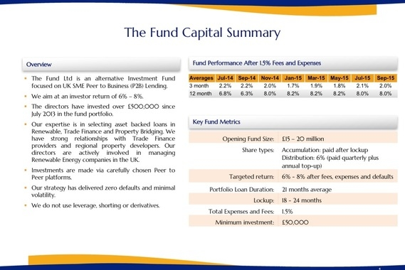 Investment Fund Model and Sales Documentation