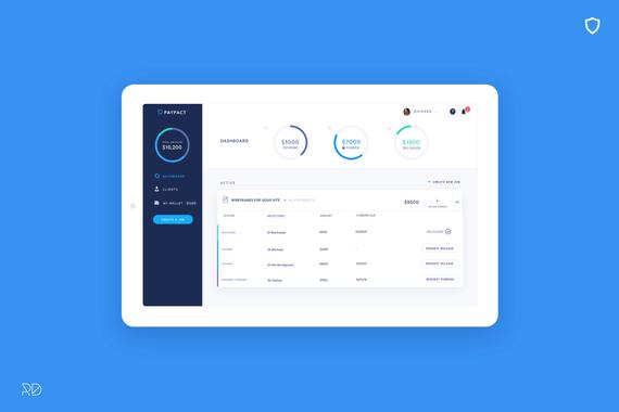 Fintech payments dashboard