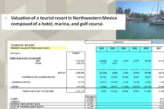 Valuation of a Resort