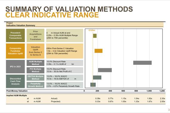 Private Company Valuation Report