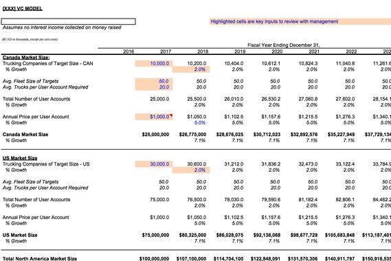 VC Operating & Financing Model for Transportation Startup