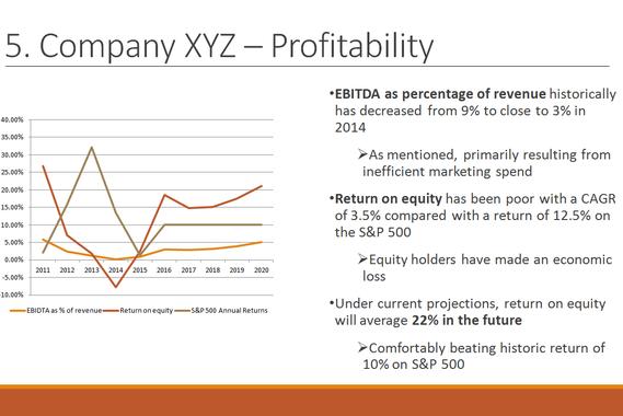 Company Analysis Presentation