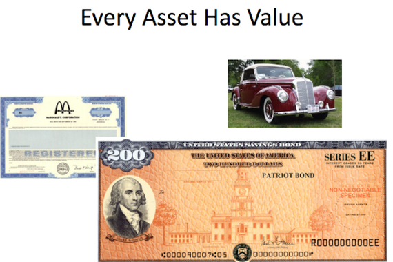 Valuation Theory Presentation