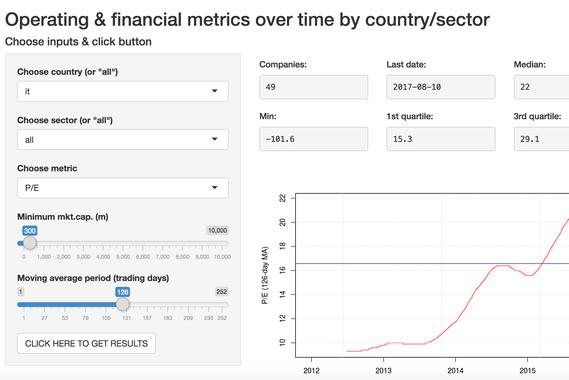 Web App to Explore Industry Metrics