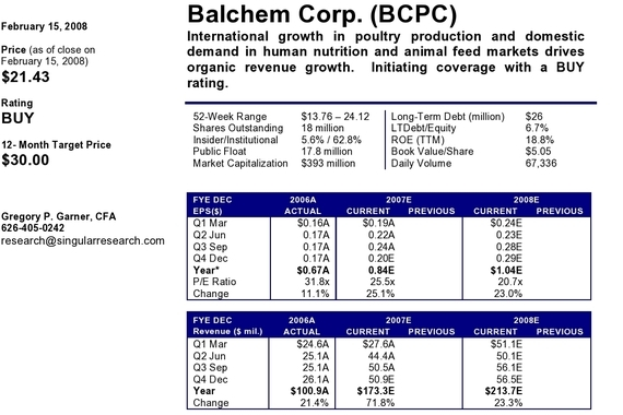 Published Equity Research | BCPC