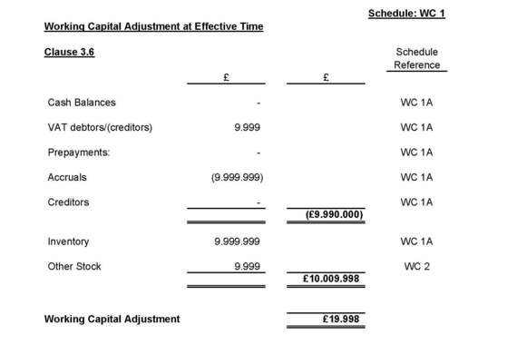 Completion Price Adjustment Statement