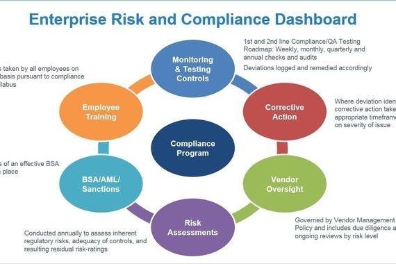 Enterprise Risk and KPI Management