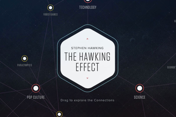 The Hawking Effect: Movie Ad Campaign Responsive Web Data Visualization