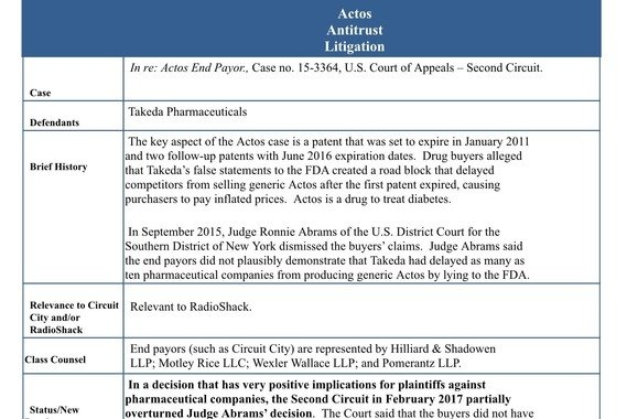 Antitrust Implications of Pay-for-delay Generic Drug Deals