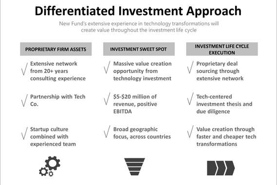 Private Equity Inaugural Fund Investor Deck