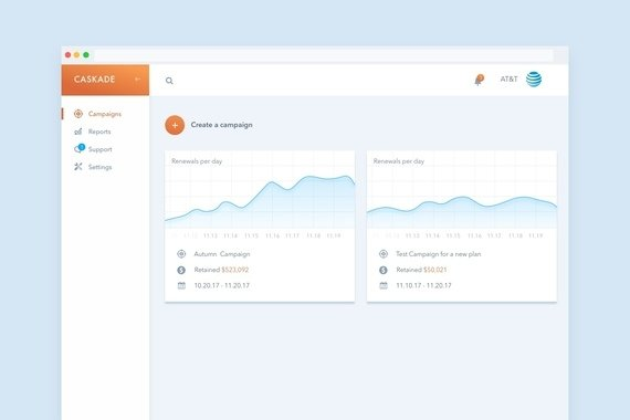 Caskade B2B SaaS Platform | Reducing Churn