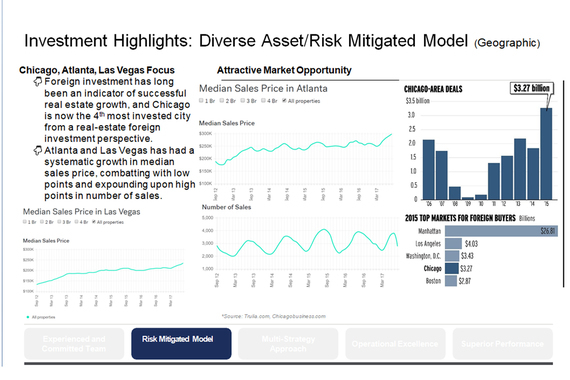 Investor Pitch Deck and Financial Forecast