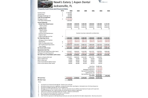 U.S. Commercial Real Estate Investment Deck