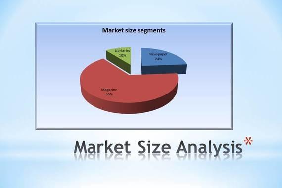 Market Size Analysis and Market Penetration Model