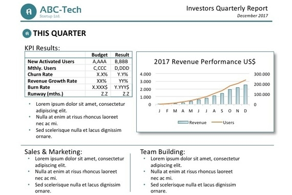 Angel Investor Quarterly Reports