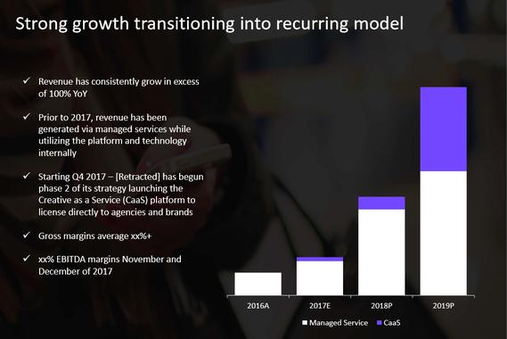 Ad-tech Investor Presentation
