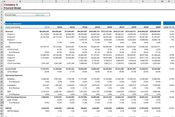 Sample Financial Model