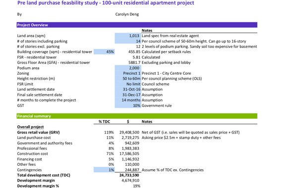 Residential Apartment Development Feasibility Study Summary