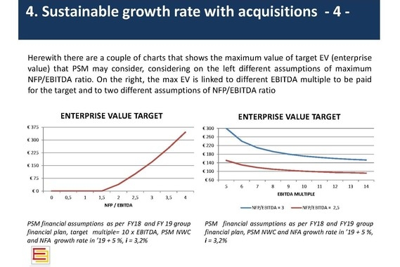 Sustainable Growth Rates