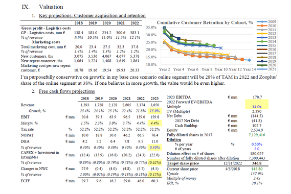 Equity Research Report: Long Recommendation