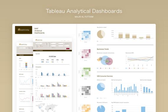 Tableau Analytical Dashboards