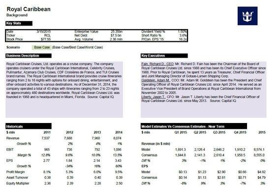 Royal Caribbean - Financial Model