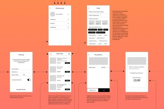 Food App Product Design