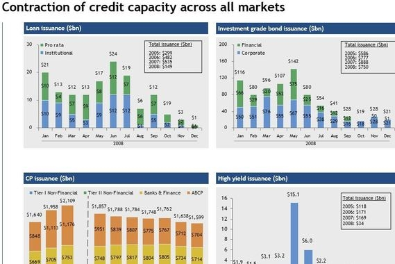 Leveraged Credit Investing, Models, Research