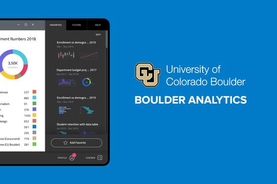 Collaborative Dashboard and Analytics