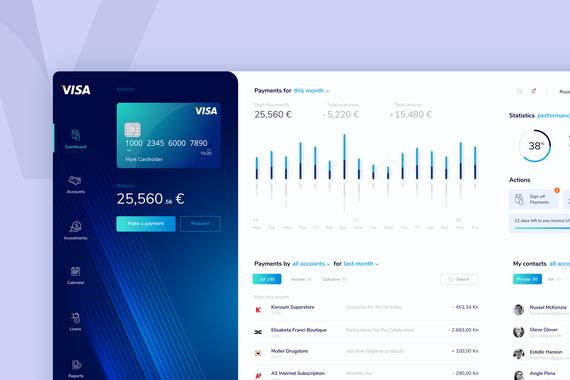 Personal Banking Dashboard UX/UI Design