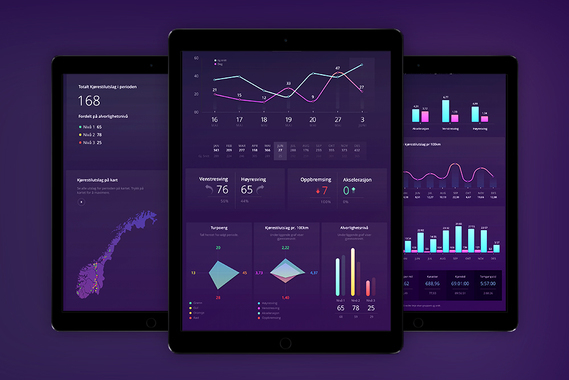 Nettbuss | Driver Analytics Dashboard App