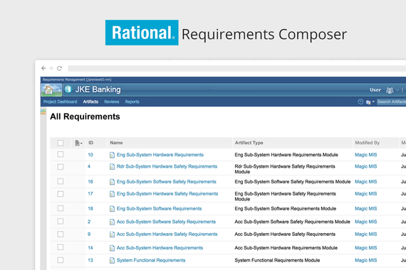 Rational Requirements Composer
