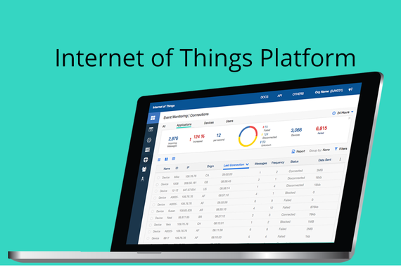 Internet of Things Platform