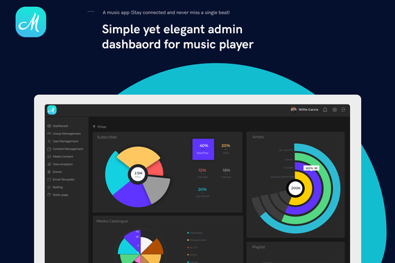 Dashboard for a Music App