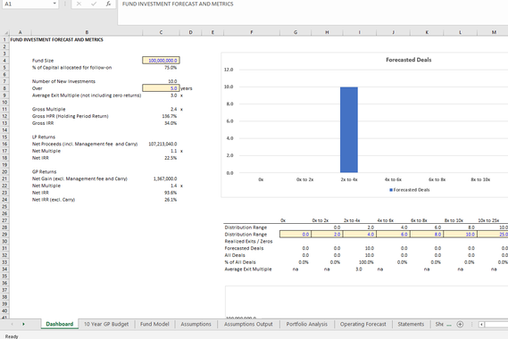Venture Capital Investor Financial Model