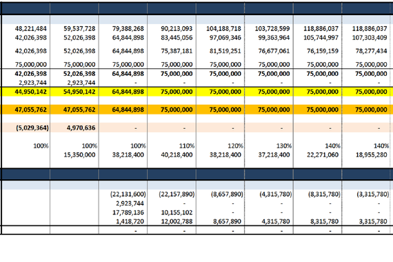 Fund Capital Planning