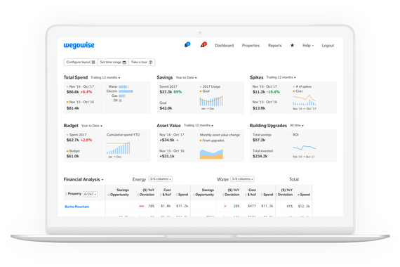 A Dashboard to Optimize Utility Consumption