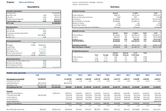 Financial Model for a Real Estate Fund