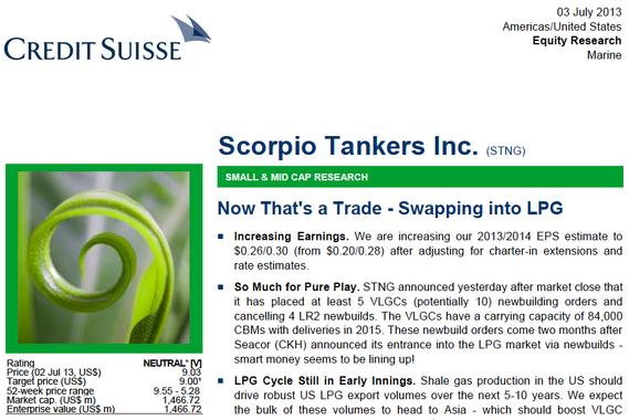 Scorpio Tankers Enters into LPG Market