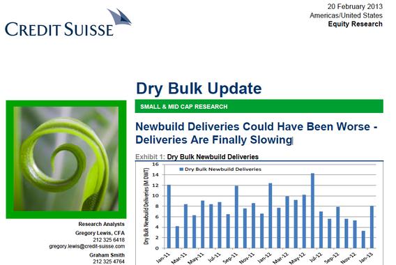 Dry Bulk Shipping Update