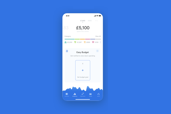 Revolut Analytics