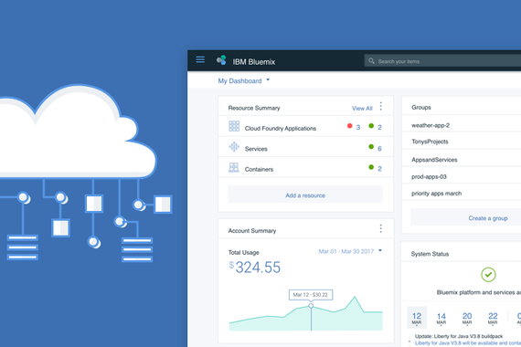 IBM Bluemix Unified Dashboard