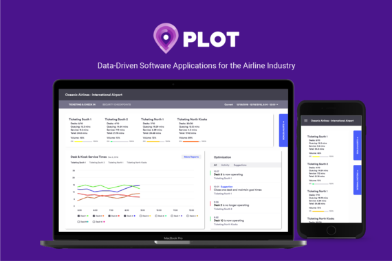 Plot - Data-Driven Software for the Airline Industry