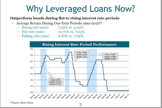 Middle Market Loan Investment Presentation