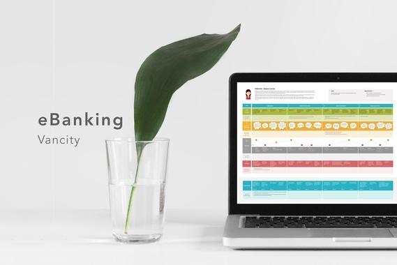 eFinance | Design Thinking